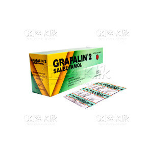 JUAL GRAFALIN 2MG TAB