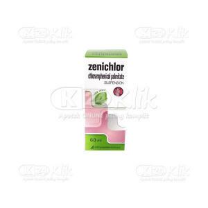JUAL ZENICHLOR SYR 60ML